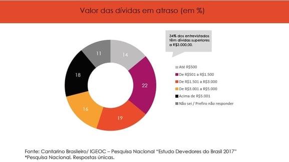 Valor das dívidas em atraso.jpg