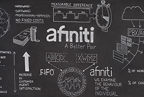 afiniti_board.png