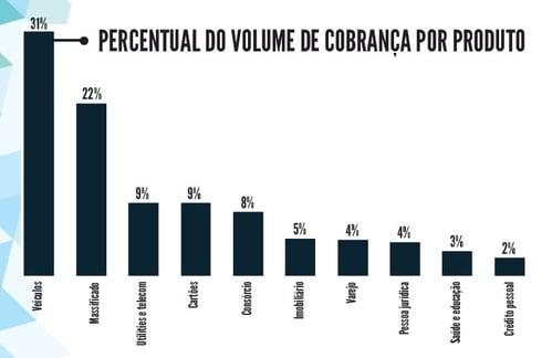 Percentual_Volume_de_cobrana.jpg